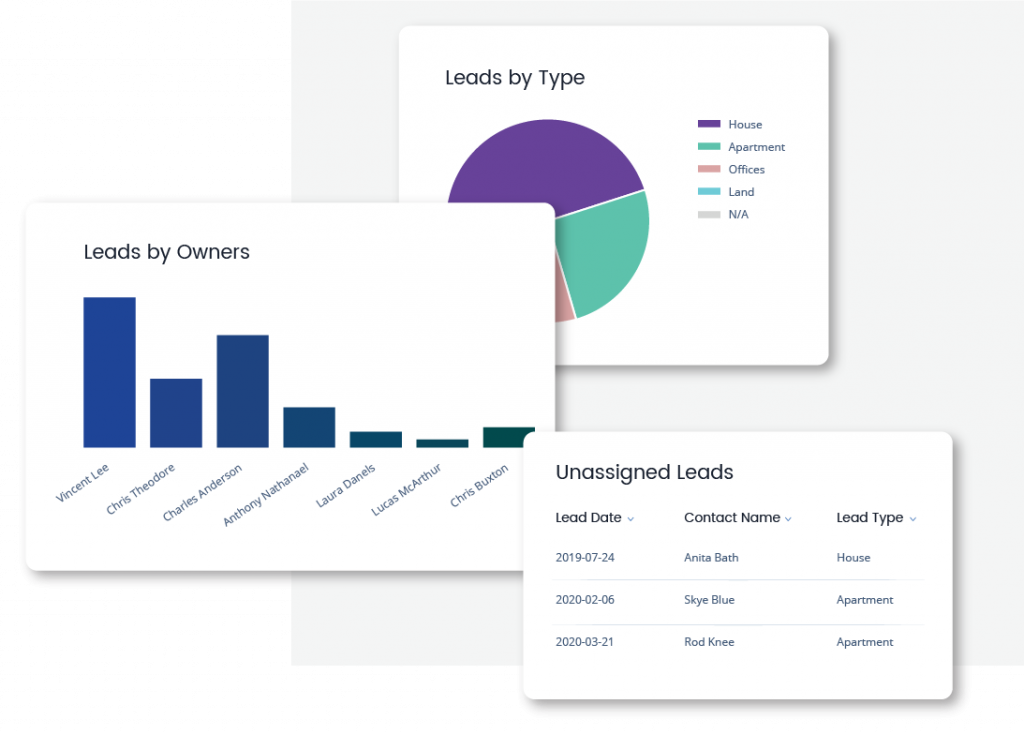 Qobrix CRM Dashboards and Reporting for Sales
