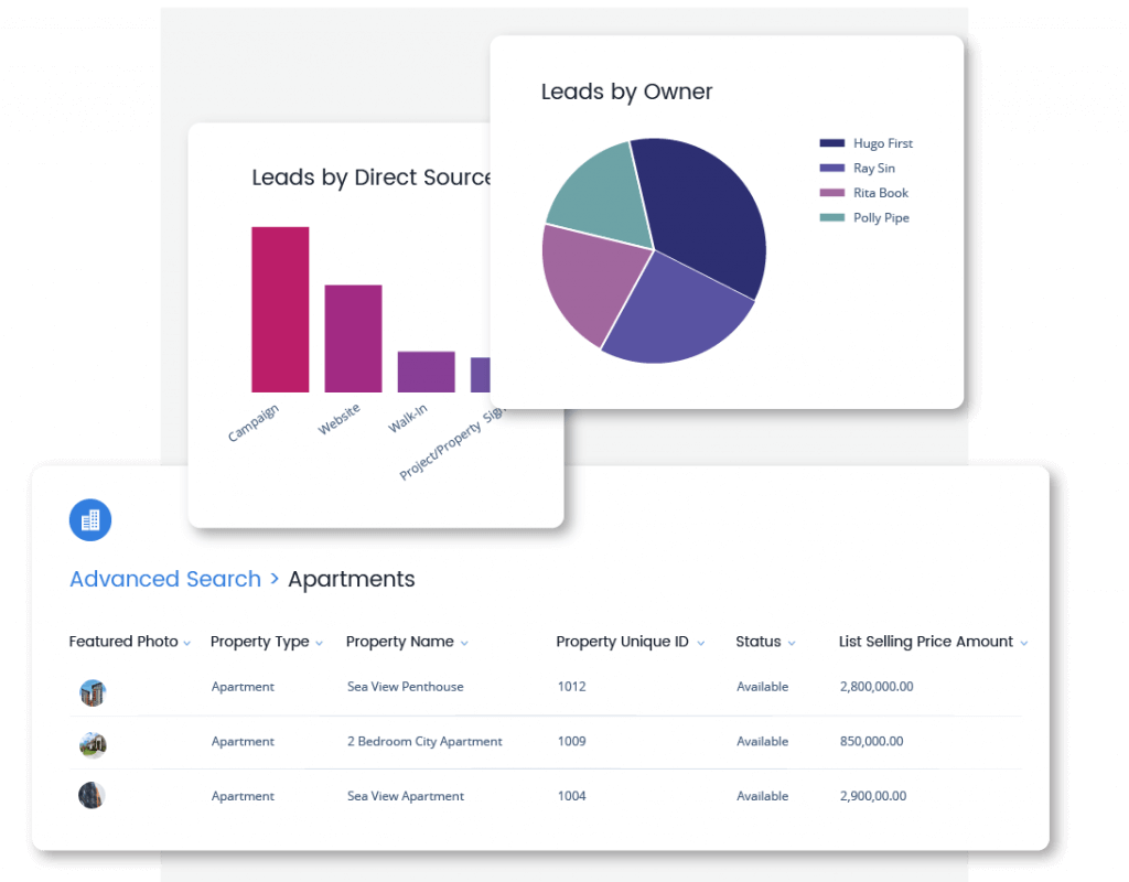 Qobrix Real Estate CRM system provides valuable dashboards and reporting